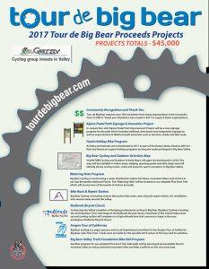 Tour de Big Bear - Big Bear Cycling Association